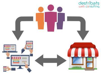 Canals de venda - Destribats Web Consulting