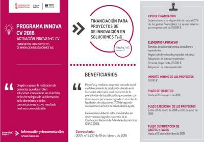 Programa de ayudas Innovación en TEICs (INNOVATeiC)