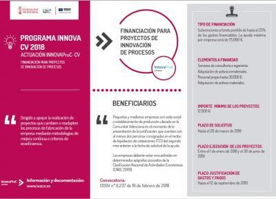 Programa de ayudas Innovación del proceso (INNOVAProC)