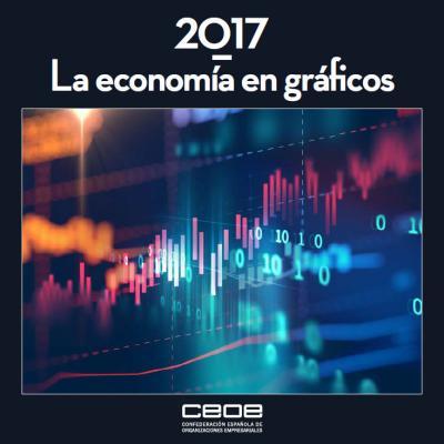 La Economía Española en Gráficos 2017