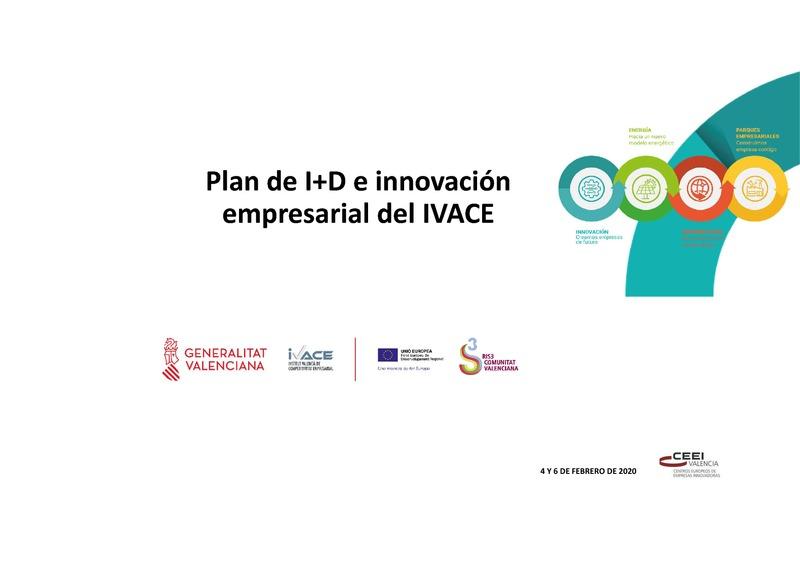 Ayudas IVACE I+D+i 2020