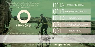 Premios SEMcv 2020