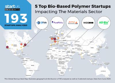 ADBioplastics, en el TOP 5 de las mejores startups de polímeros biobasados del mundo