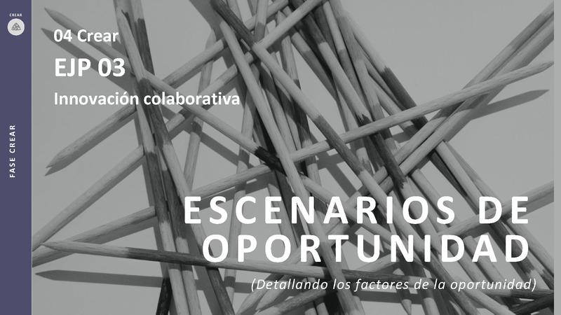 CREAR 04 Escenario de Oportunidad EJP 03 Innovación colaborativa