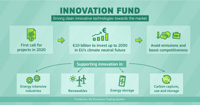 EU Innovation Fund 2020-21